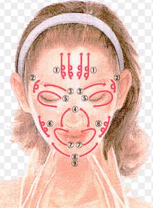 美白をつくる洗顔方法