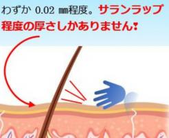 皮膚の薄さを表すイラスト