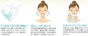 正しい洗顔方法のイラスト